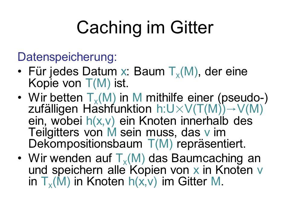 Caching im Gitter Datenspeicherung: Für jedes Datum x: Baum T x (M), der eine Kopie von T(M) ist. Wir betten T x (M) in M mithilfe einer (pseudo-) zuf