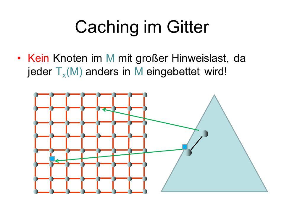 Caching im Gitter Kein Knoten im M mit großer Hinweislast, da jeder T x (M) anders in M eingebettet wird!