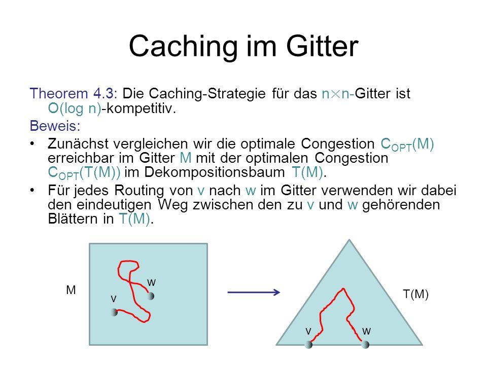 Caching im Gitter Theorem 4.3: Die Caching-Strategie für das n × n-Gitter ist O(log n)-kompetitiv. Beweis: Zunächst vergleichen wir die optimale Conge