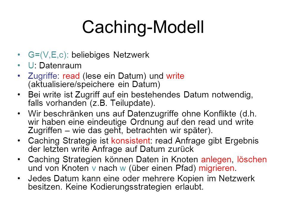 Caching-Modell G=(V,E,c): beliebiges Netzwerk U: Datenraum Zugriffe: read (lese ein Datum) und write (aktualisiere/speichere ein Datum) Bei write ist