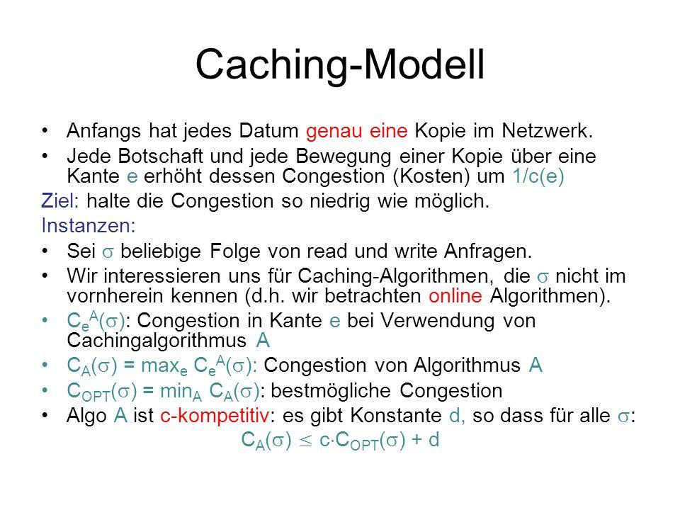 Caching-Modell Anfangs hat jedes Datum genau eine Kopie im Netzwerk. Jede Botschaft und jede Bewegung einer Kopie über eine Kante e erhöht dessen Cong