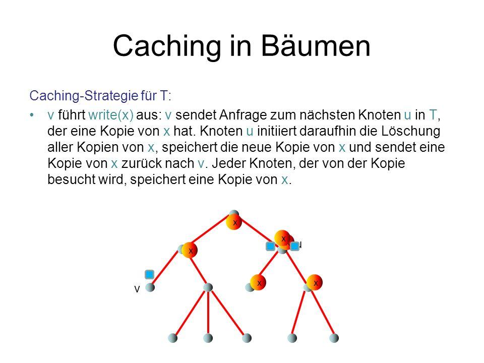 Caching in Bäumen Caching-Strategie für T: v führt write(x) aus: v sendet Anfrage zum nächsten Knoten u in T, der eine Kopie von x hat. Knoten u initi