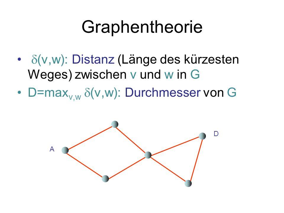 Graphentheorie (U): Nachbarmenge von Knotenmenge U (U) = | (U)| / |U| (G) = min U,|U| |V|/2 (U): Expansion von G A D U C (U)
