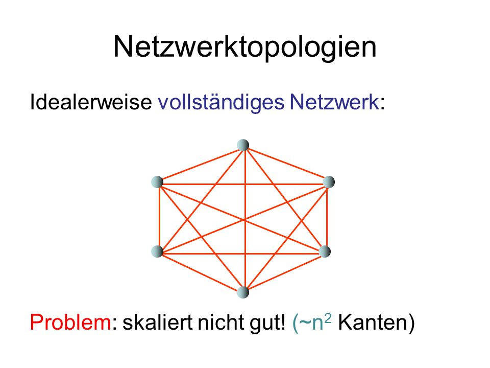 Linie Grad 2 (optimal), ABER Durchmesser schlecht (n-1 für n Knoten) Expansion schlecht ( (Linie) = 2/n ) Wie erhält man kleinen Durchmesser?