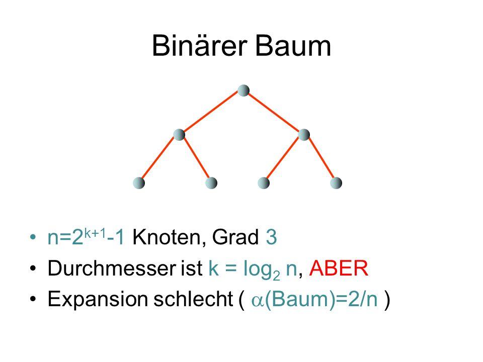 2-dimensionales Gitter n = k 2 Knoten, maximaler Grad 4 Durchmesser ist 2(k-1) < 2 n Expansion ist ~2/ n Nicht schlecht, aber geht es besser?