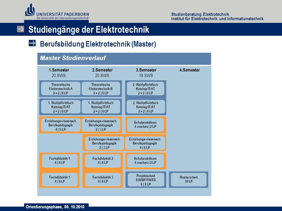 Orientierungsphase, 05. 10.2010 Studienberatung Elektrotechnik Institut für Elektrotechnik und Informationstechnik Studiengänge der Elektrotechnik Ber