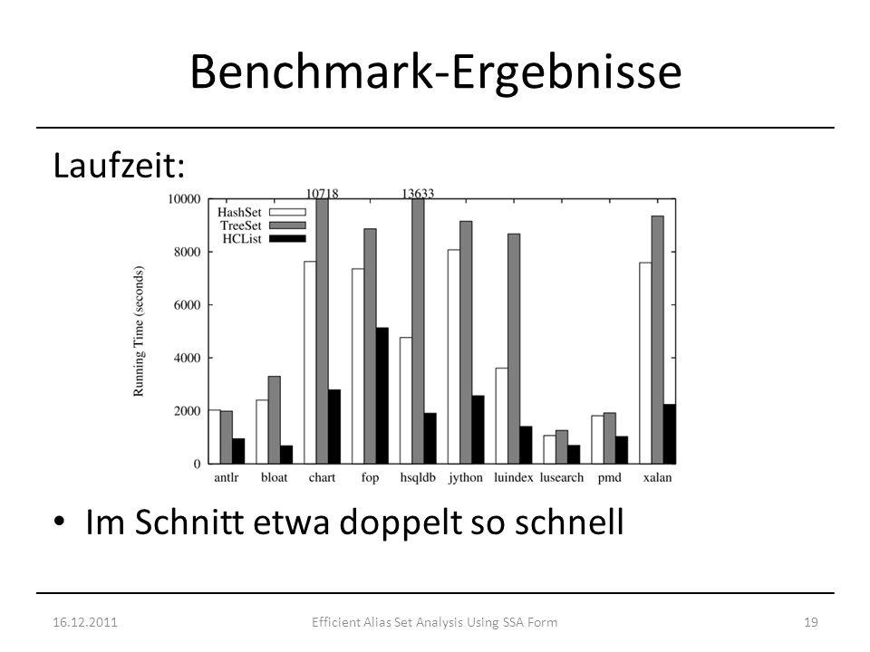 Laufzeit: Im Schnitt etwa doppelt so schnell 16.12.201119Efficient Alias Set Analysis Using SSA Form Benchmark-Ergebnisse