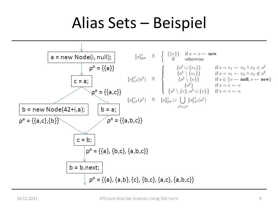 16.12.20119Efficient Alias Set Analysis Using SSA Form Alias Sets – Beispiel ρ # = {{a}} ρ # = {{a,c},{b}} ρ # = {{a,b,c}} ρ # = {{a}, {a,b}, {c}, {b,c}, {a,c}, {a,b,c}} a = new Node(i, null); b = new Node(42+i,a); c = b; b = a; b = b.next; c = a; ρ # = {{a,c}} ρ # = {{a}, {b,c}, {a,b,c}}