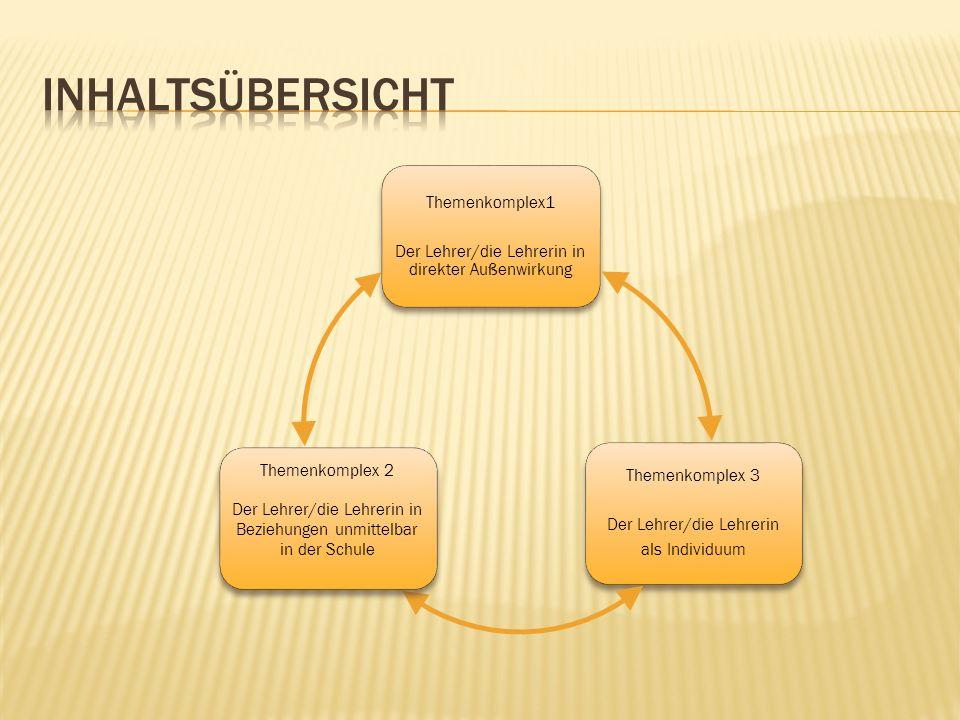 I.der Lehrer/die Lehrerin im gesellschaftlichen Kontext II.