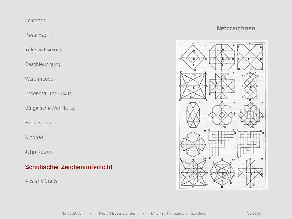 13.12.2006 Prof. Ströter-Bender Das 19. Jahrhundert - Zeichnen Seite 39 Zeichnen Pestalozzi Industrialisierung Beschleunigung Warenhäuser John Ruskin
