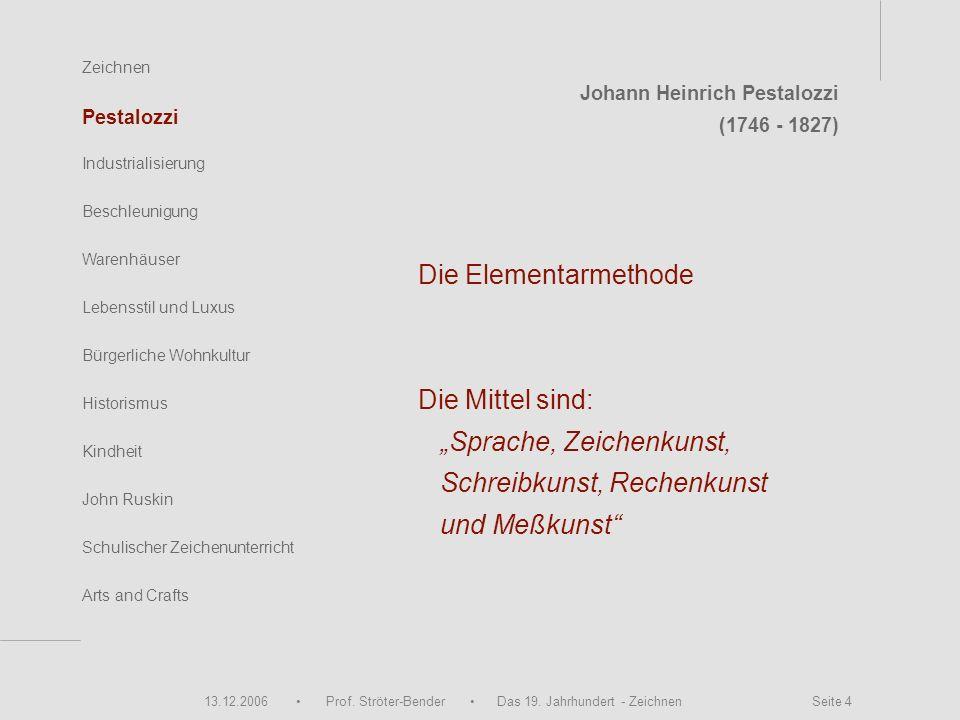13.12.2006 Prof. Ströter-Bender Das 19. Jahrhundert - Zeichnen Seite 4 Zeichnen Pestalozzi Industrialisierung Beschleunigung Warenhäuser John Ruskin S