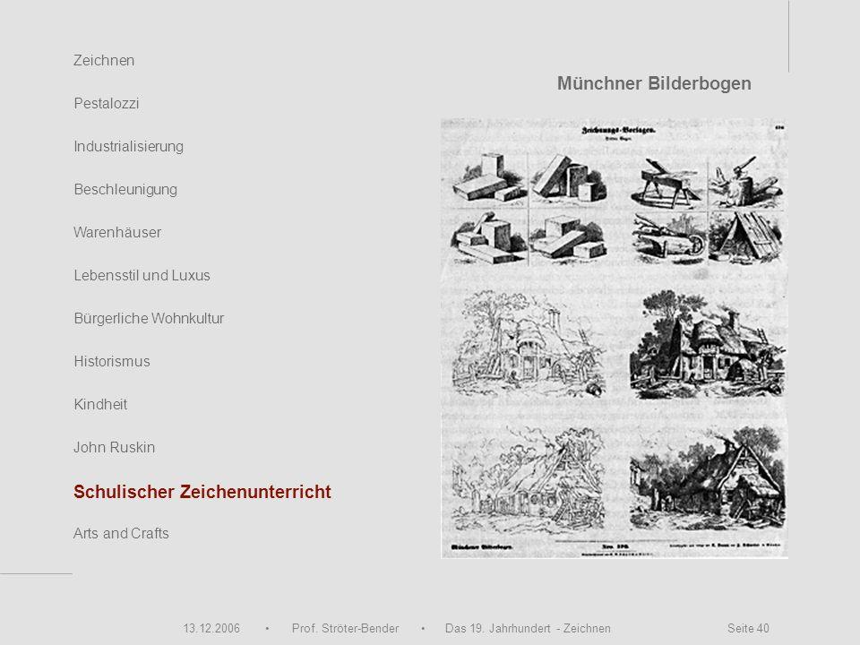 13.12.2006 Prof. Ströter-Bender Das 19. Jahrhundert - Zeichnen Seite 40 Zeichnen Pestalozzi Industrialisierung Beschleunigung Warenhäuser John Ruskin