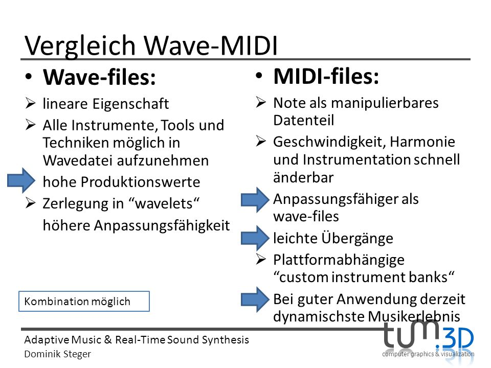 computer graphics & visualization Adaptive Music & Real-Time Sound Synthesis Dominik Steger Vergleich Wave-MIDI Wave-files: lineare Eigenschaft Alle I