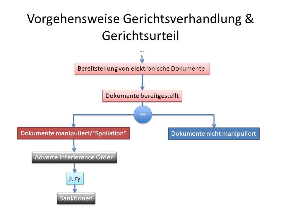 Vorgehensweise Gerichtsverhandlung & Gerichtsurteil Bereitstellung von elektronische Dokumente Dokumente bereitgestellt Dokumente manipuliert/Spoliati