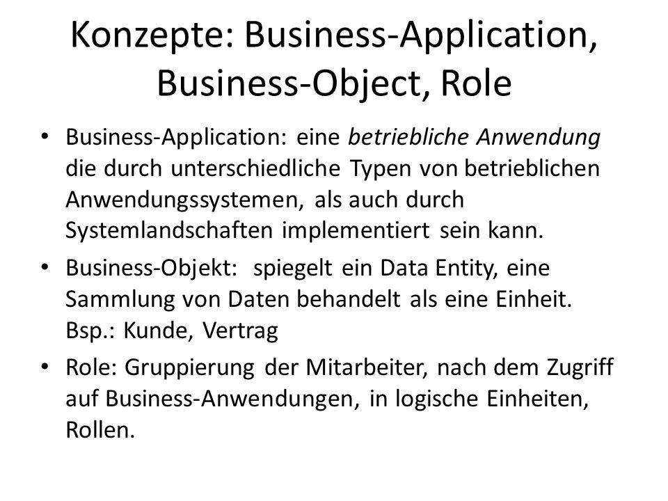 Konzepte: Business-Application, Business-Object, Role Business-Application: eine betriebliche Anwendung die durch unterschiedliche Typen von betrieblichen Anwendungssystemen, als auch durch Systemlandschaften implementiert sein kann.