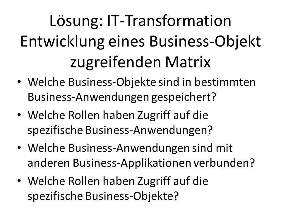 Lösung: IT-Transformation Entwicklung eines Business-Objekt zugreifenden Matrix Welche Business-Objekte sind in bestimmten Business-Anwendungen gespeichert.