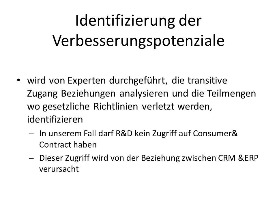 Identifizierung der Verbesserungspotenziale wird von Experten durchgeführt, die transitive Zugang Beziehungen analysieren und die Teilmengen wo gesetzliche Richtlinien verletzt werden, identifizieren In unserem Fall darf R&D kein Zugriff auf Consumer& Contract haben Dieser Zugriff wird von der Beziehung zwischen CRM &ERP verursacht
