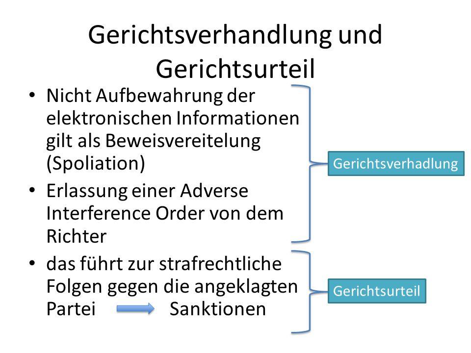 Vorgehensweise Gerichtsverhandlung & Gerichtsurteil Bereitstellung von elektronische Dokumente Dokumente bereitgestellt Dokumente manipuliert/Spoliation Dokumente nicht manipuliert XOR Adverse Interference Order Jury Sanktionen …