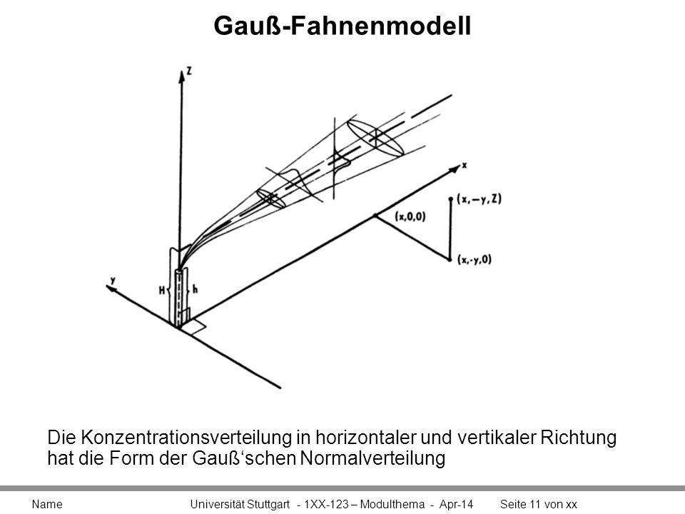 Gauß-Fahnenmodell Name Universität Stuttgart - 1XX-123 – Modulthema - Apr-14Seite 11 von xx Die Konzentrationsverteilung in horizontaler und vertikaler Richtung hat die Form der Gaußschen Normalverteilung