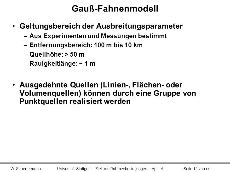 Gauß-Fahnenmodell Geltungsbereich der Ausbreitungsparameter –Aus Experimenten und Messungen bestimmt –Entfernungsbereich: 100 m bis 10 km –Quellhöhe: