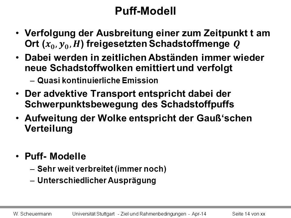 Puff-Modell W. Scheuermann Universität Stuttgart - Ziel und Rahmenbedingungen - Apr-14Seite 14 von xx