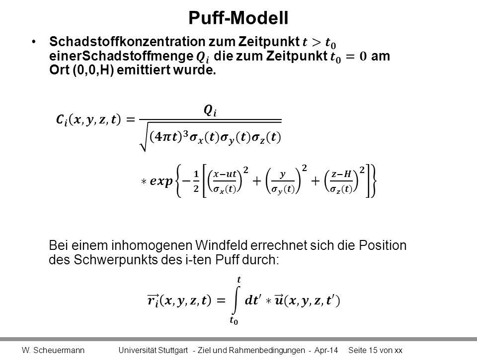 Puff-Modell W. Scheuermann Universität Stuttgart - Ziel und Rahmenbedingungen - Apr-14Seite 15 von xx Bei einem inhomogenen Windfeld errechnet sich di