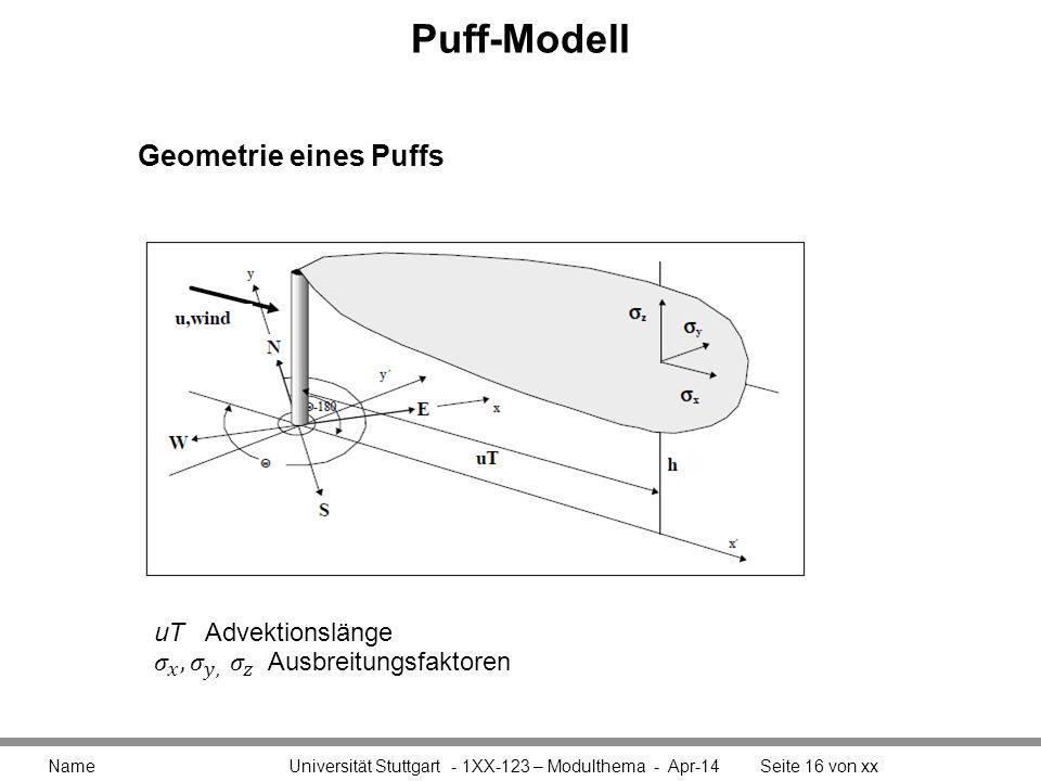 Puff-Modell Name Universität Stuttgart - 1XX-123 – Modulthema - Apr-14Seite 16 von xx Geometrie eines Puffs