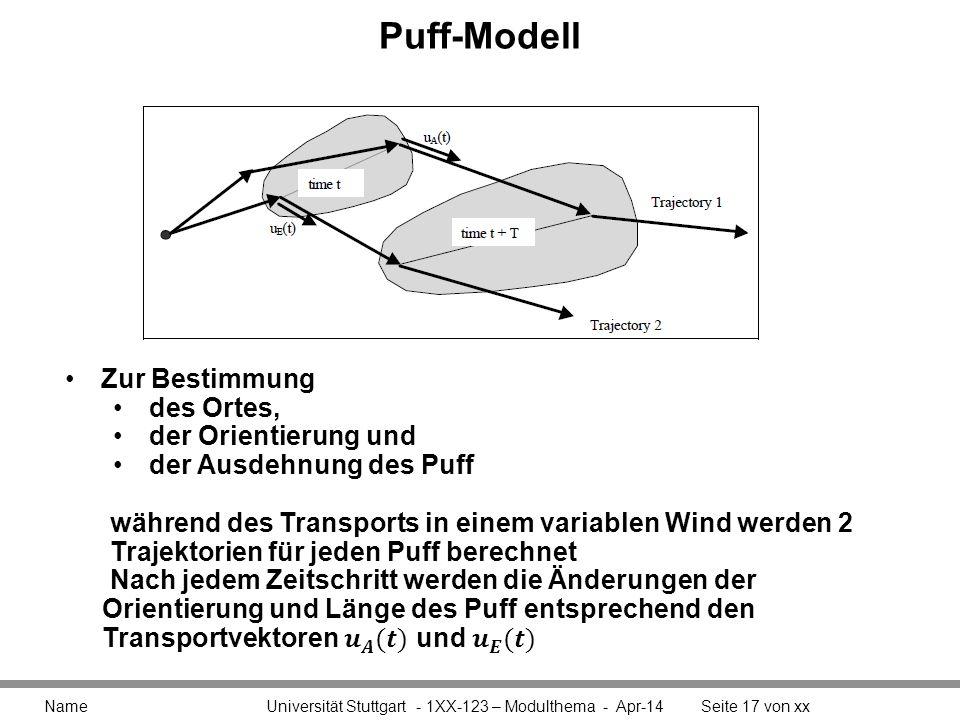 Puff-Modell Name Universität Stuttgart - 1XX-123 – Modulthema - Apr-14Seite 17 von xx