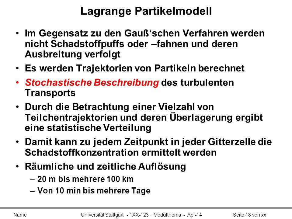 Lagrange Partikelmodell Im Gegensatz zu den Gaußschen Verfahren werden nicht Schadstoffpuffs oder –fahnen und deren Ausbreitung verfolgt Es werden Trajektorien von Partikeln berechnet Stochastische Beschreibung des turbulenten Transports Durch die Betrachtung einer Vielzahl von Teilchentrajektorien und deren Überlagerung ergibt eine statistische Verteilung Damit kann zu jedem Zeitpunkt in jeder Gitterzelle die Schadstoffkonzentration ermittelt werden Räumliche und zeitliche Auflösung –20 m bis mehrere 100 km –Von 10 min bis mehrere Tage Name Universität Stuttgart - 1XX-123 – Modulthema - Apr-14Seite 18 von xx