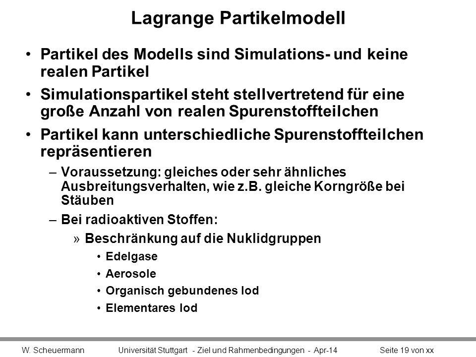 Lagrange Partikelmodell Partikel des Modells sind Simulations- und keine realen Partikel Simulationspartikel steht stellvertretend für eine große Anzahl von realen Spurenstoffteilchen Partikel kann unterschiedliche Spurenstoffteilchen repräsentieren –Voraussetzung: gleiches oder sehr ähnliches Ausbreitungsverhalten, wie z.B.
