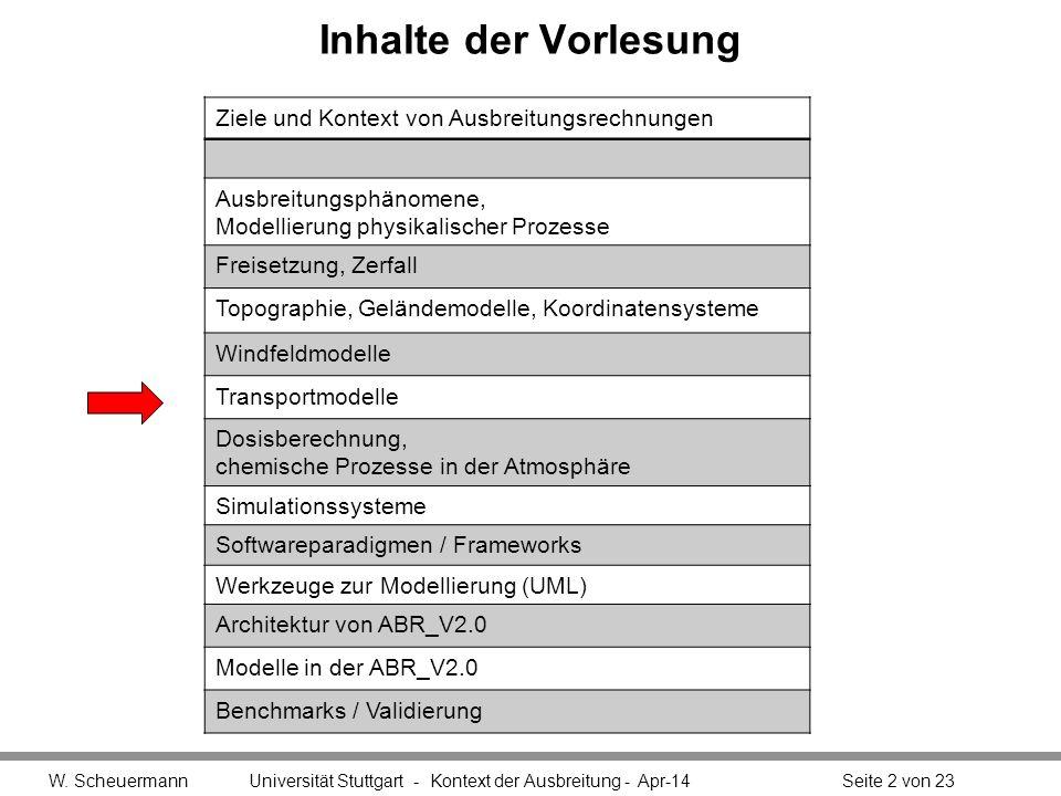 Inhalte der Vorlesung W. Scheuermann Universität Stuttgart - Kontext der Ausbreitung - Apr-14Seite 2 von 23 Ziele und Kontext von Ausbreitungsrechnung