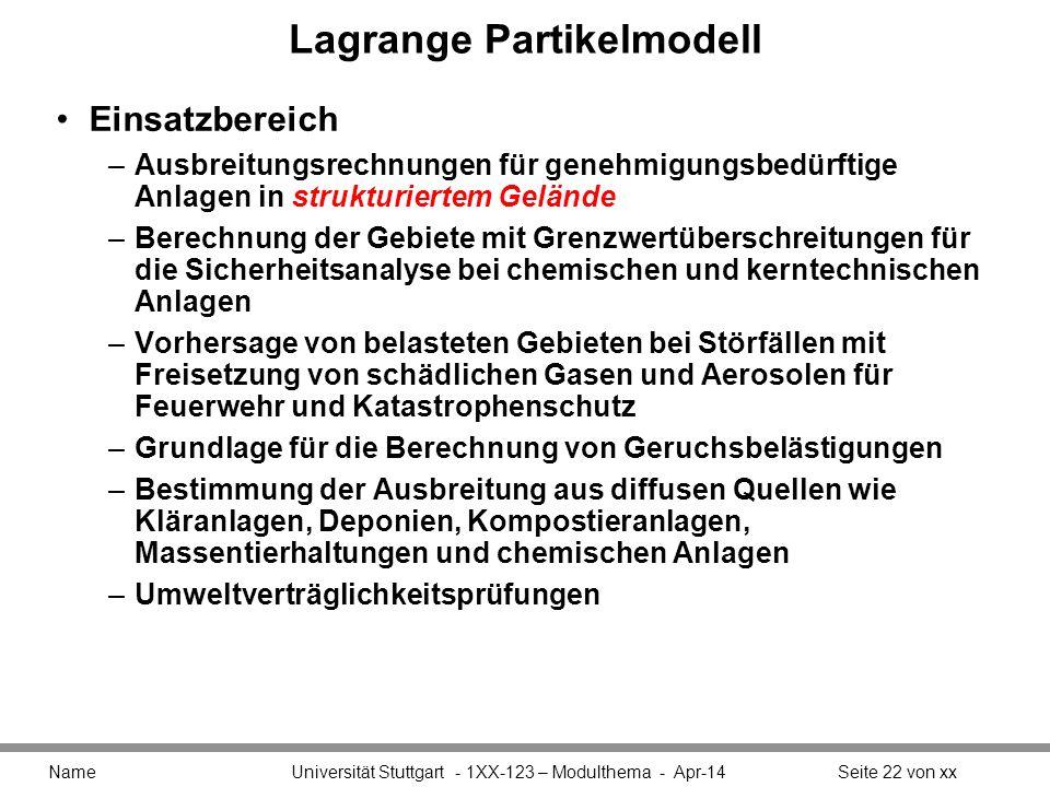 Lagrange Partikelmodell Einsatzbereich –Ausbreitungsrechnungen für genehmigungsbedürftige Anlagen in strukturiertem Gelände –Berechnung der Gebiete mi