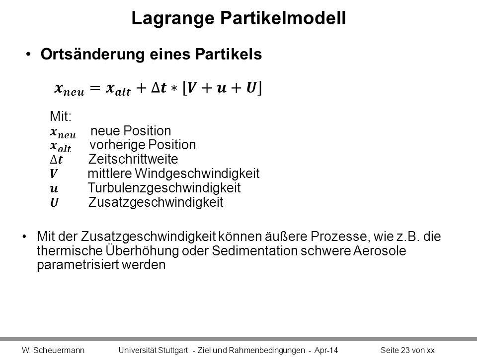 Lagrange Partikelmodell Ortsänderung eines Partikels W. Scheuermann Universität Stuttgart - Ziel und Rahmenbedingungen - Apr-14Seite 23 von xx Mit der