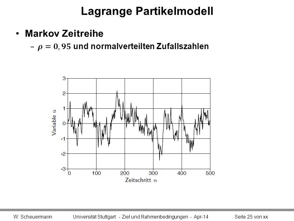 Lagrange Partikelmodell W. Scheuermann Universität Stuttgart - Ziel und Rahmenbedingungen - Apr-14Seite 25 von xx