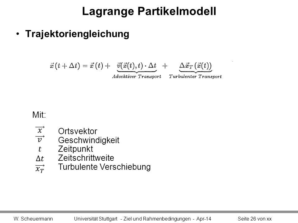 Lagrange Partikelmodell Trajektoriengleichung W. Scheuermann Universität Stuttgart - Ziel und Rahmenbedingungen - Apr-14Seite 26 von xx Ortsvektor Ges