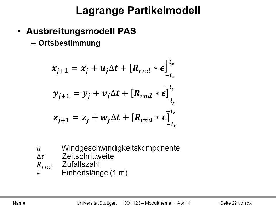 Lagrange Partikelmodell Ausbreitungsmodell PAS –Ortsbestimmung Name Universität Stuttgart - 1XX-123 – Modulthema - Apr-14Seite 29 von xx