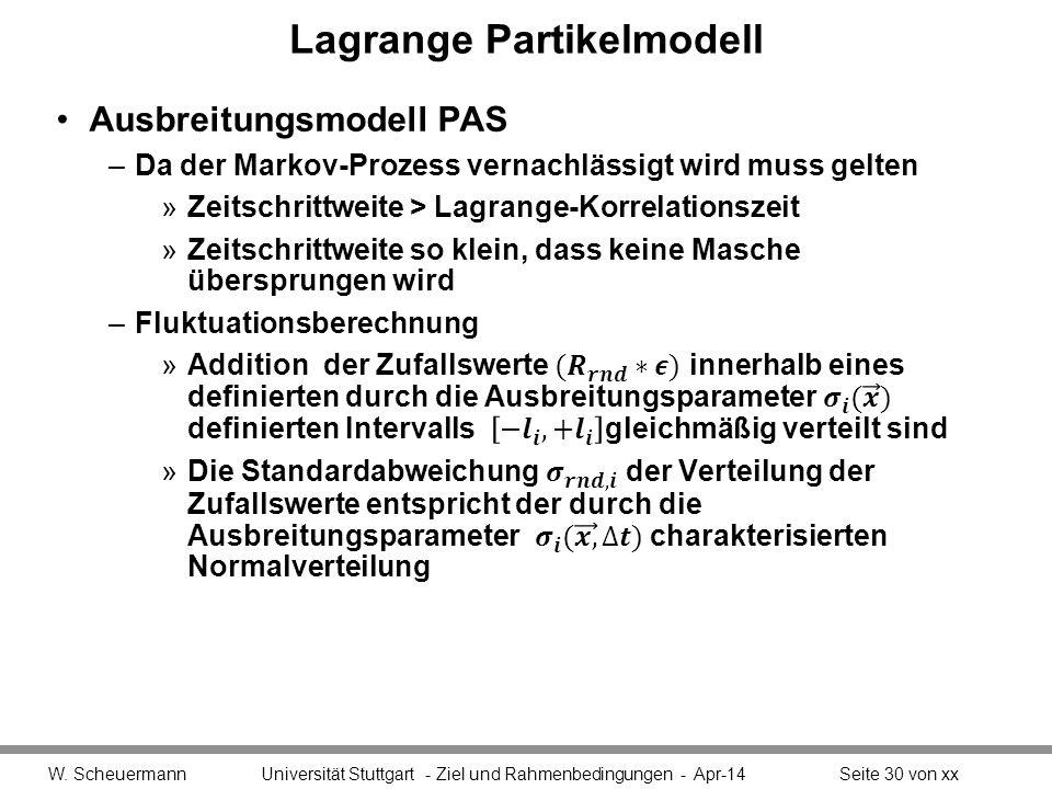 Lagrange Partikelmodell W. Scheuermann Universität Stuttgart - Ziel und Rahmenbedingungen - Apr-14Seite 30 von xx