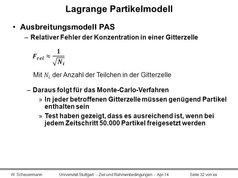 Lagrange Partikelmodell Ausbreitungsmodell PAS –Relativer Fehler der Konzentration in einer Gitterzelle W. Scheuermann Universität Stuttgart - Ziel un