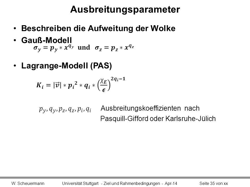 Ausbreitungsparameter Beschreiben die Aufweitung der Wolke Gauß-Modell W. Scheuermann Universität Stuttgart - Ziel und Rahmenbedingungen - Apr-14Seite