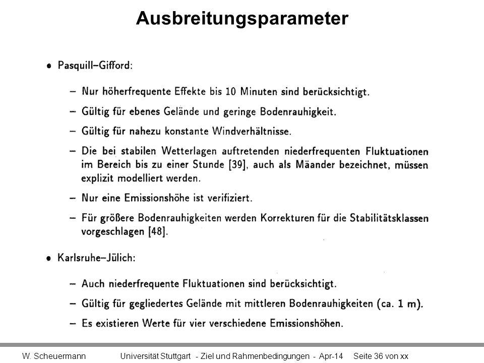 Ausbreitungsparameter W. Scheuermann Universität Stuttgart - Ziel und Rahmenbedingungen - Apr-14Seite 36 von xx