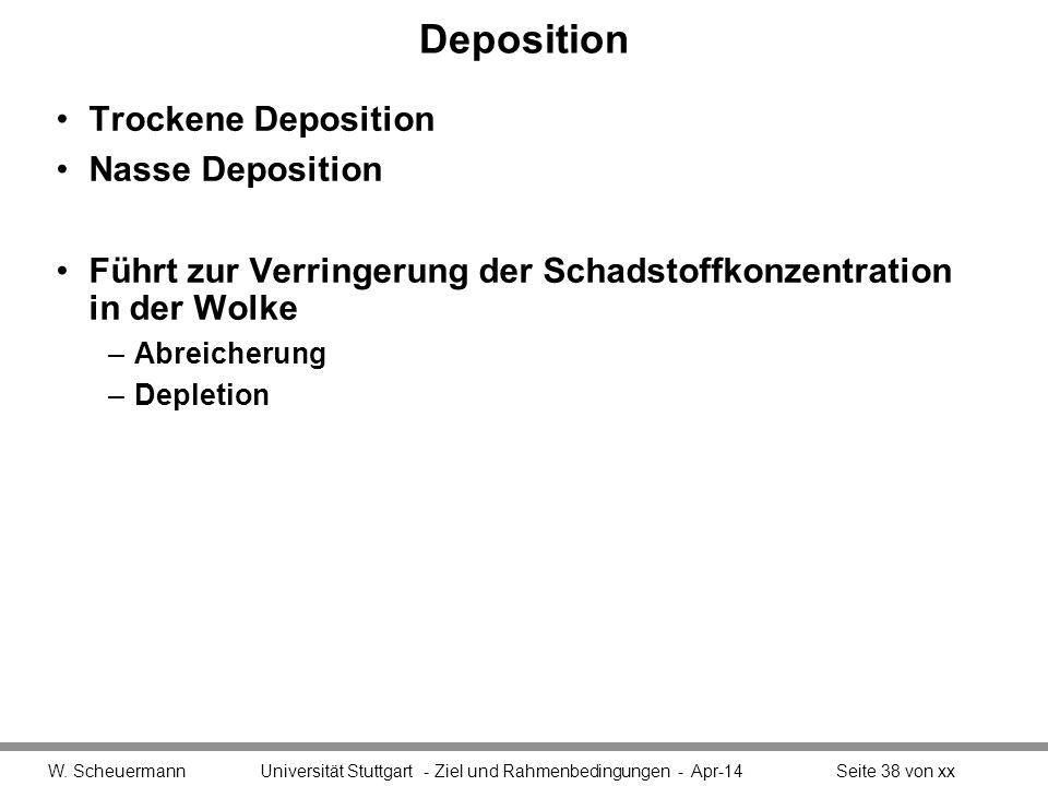 Deposition Trockene Deposition Nasse Deposition Führt zur Verringerung der Schadstoffkonzentration in der Wolke –Abreicherung –Depletion W. Scheuerman