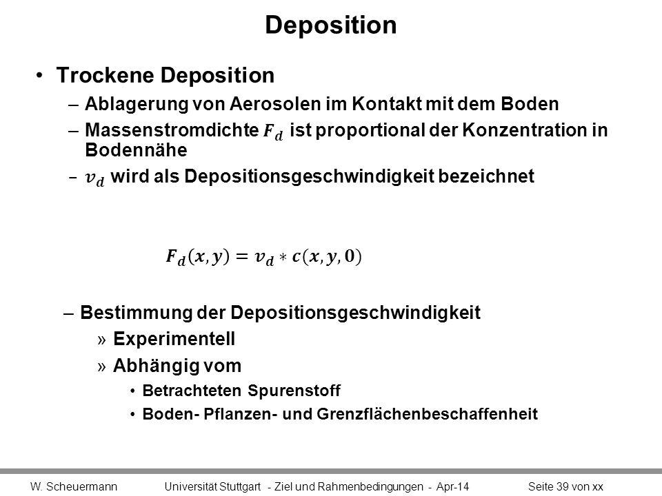Deposition W. Scheuermann Universität Stuttgart - Ziel und Rahmenbedingungen - Apr-14Seite 39 von xx –Bestimmung der Depositionsgeschwindigkeit »Exper