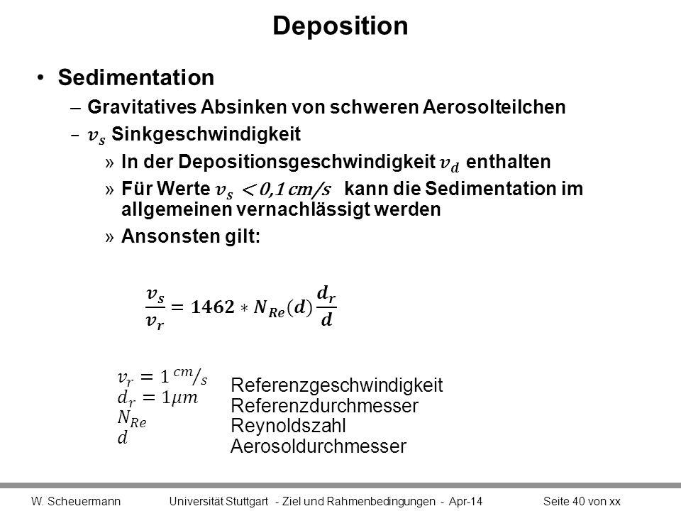 Deposition W. Scheuermann Universität Stuttgart - Ziel und Rahmenbedingungen - Apr-14Seite 40 von xx Referenzgeschwindigkeit Referenzdurchmesser Reyno