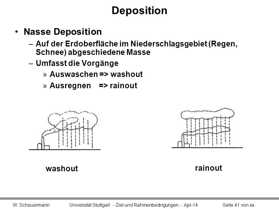 Deposition Nasse Deposition –Auf der Erdoberfläche im Niederschlagsgebiet (Regen, Schnee) abgeschiedene Masse –Umfasst die Vorgänge »Auswaschen => washout »Ausregnen => rainout W.
