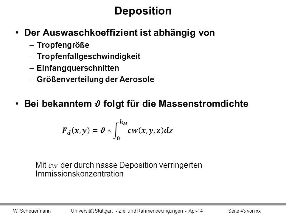 Deposition W. Scheuermann Universität Stuttgart - Ziel und Rahmenbedingungen - Apr-14Seite 43 von xx