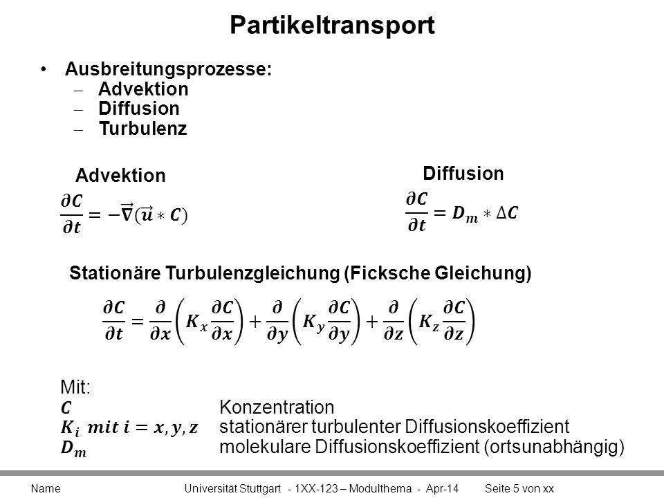 Partikeltransport Name Universität Stuttgart - 1XX-123 – Modulthema - Apr-14Seite 5 von xx Stationäre Turbulenzgleichung (Ficksche Gleichung) Advektion Diffusion Ausbreitungsprozesse: Advektion Diffusion Turbulenz