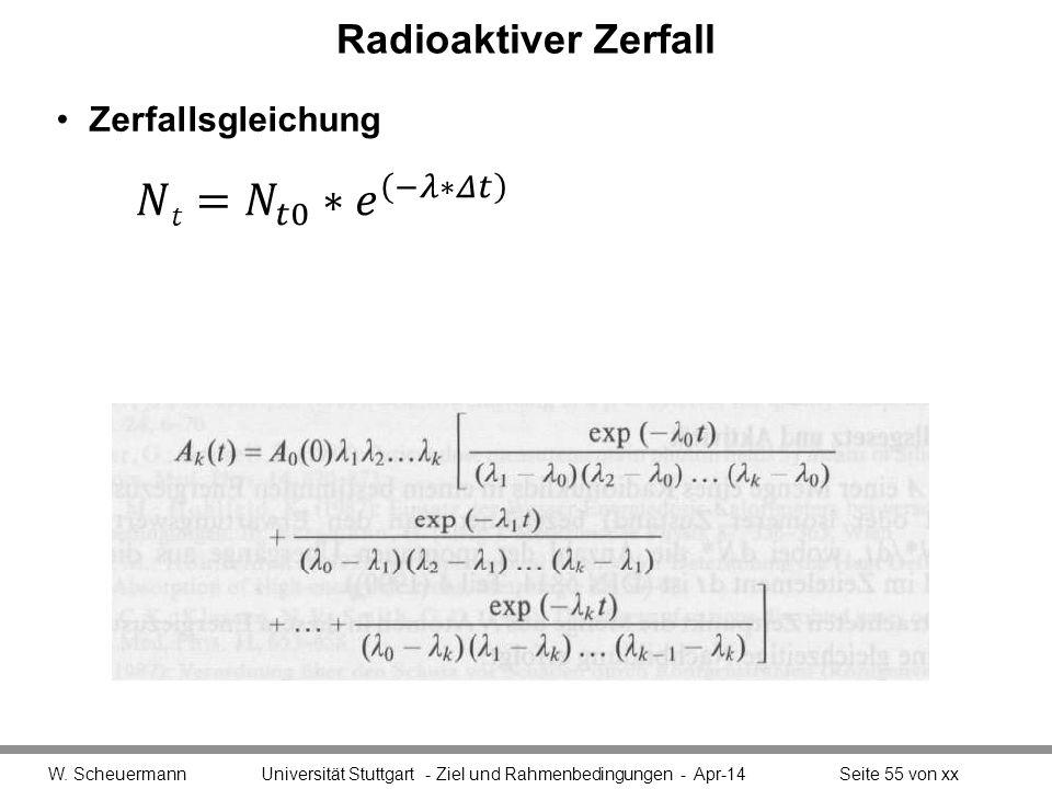Radioaktiver Zerfall Zerfallsgleichung W. Scheuermann Universität Stuttgart - Ziel und Rahmenbedingungen - Apr-14Seite 55 von xx