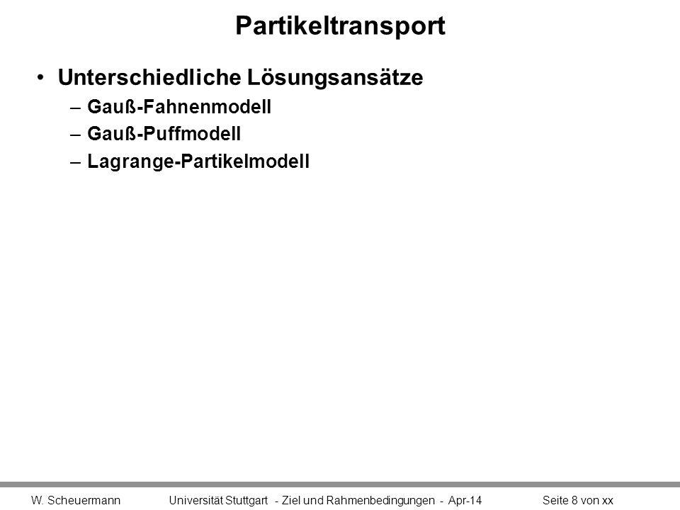 Partikeltransport Unterschiedliche Lösungsansätze –Gauß-Fahnenmodell –Gauß-Puffmodell –Lagrange-Partikelmodell W. Scheuermann Universität Stuttgart -