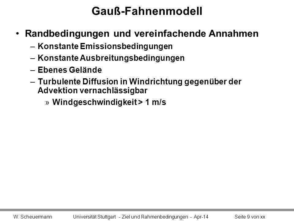 Gauß-Fahnenmodell Randbedingungen und vereinfachende Annahmen –Konstante Emissionsbedingungen –Konstante Ausbreitungsbedingungen –Ebenes Gelände –Turbulente Diffusion in Windrichtung gegenüber der Advektion vernachlässigbar »Windgeschwindigkeit > 1 m/s W.