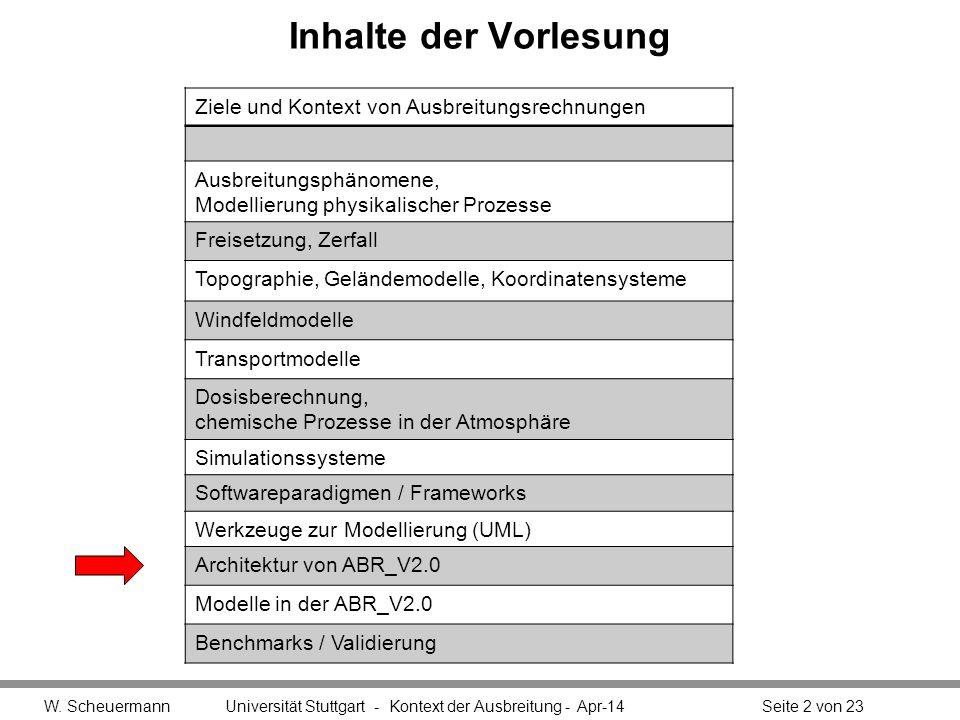 W. Scheuermann Universität Stuttgart - Ziel und Rahmenbedingungen - Apr-14Seite 23 von xx